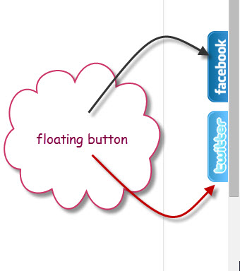 floating-facebook-twitter-button2